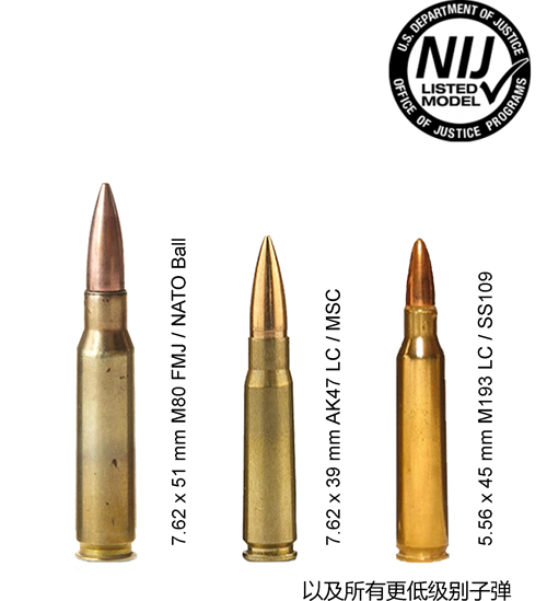 NIJ III级可防御子弹类型