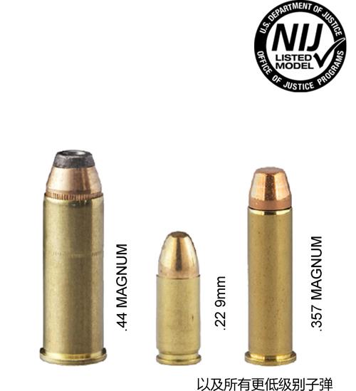 NIJ IIIA级可防御子弹类型