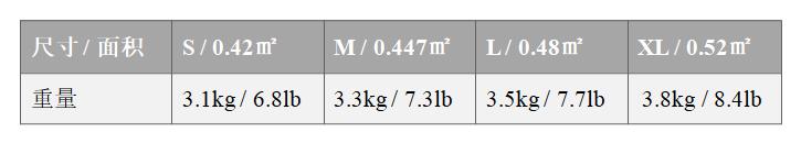 NIJIIIA军用防弹背心-尺寸&重量