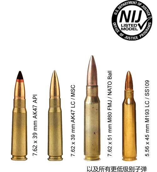 NIJ III+级可防御子弹类型