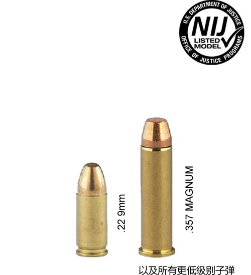 NIJ IIIA级头盔可防御子弹类型