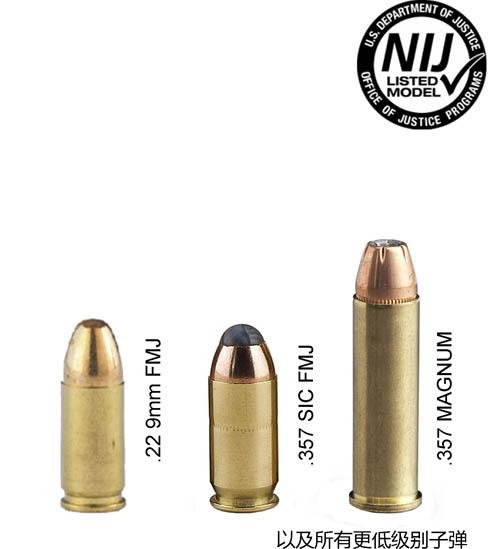NIJ II级可防御子弹类型