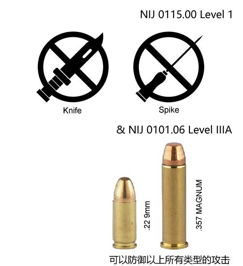 NIJ Level1&NIJ IIIA 9mm 可防刺类型