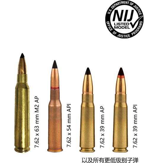 NIJ IV级可防御子弹类型